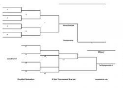 Oblivion Tournament